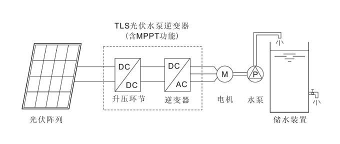直流12v逆变器电路图